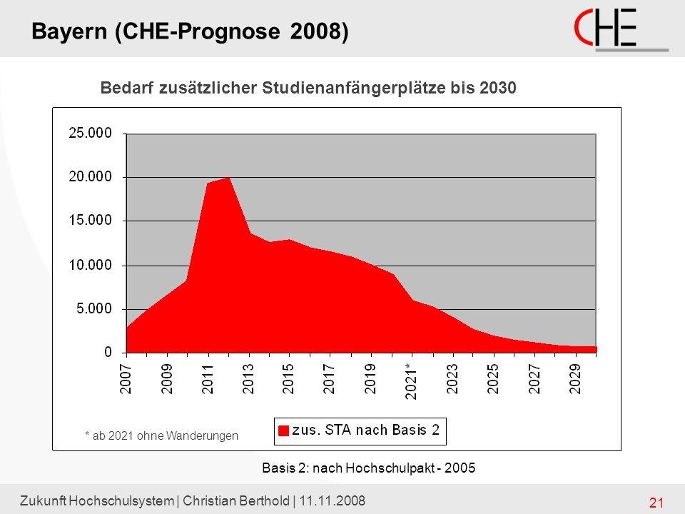 Bayern (CHE-Prognose 2008)