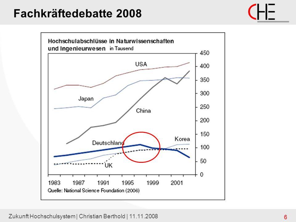 Fachkräftedebatte 2008 Zukunft Hochschulsystem | Christian Berthold | 11.11.2008