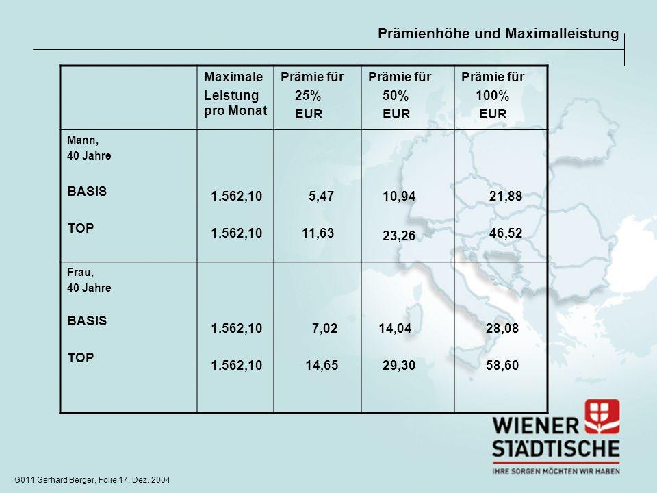 Prämienhöhe und Maximalleistung