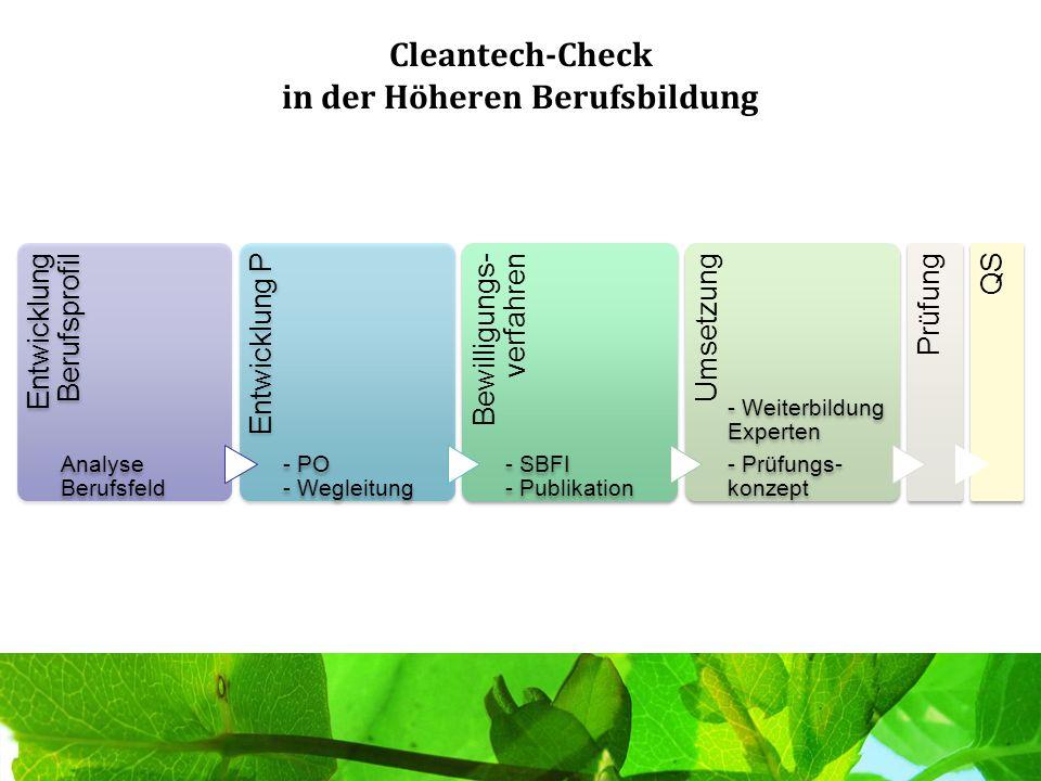 Cleantech-Check in der Höheren Berufsbildung