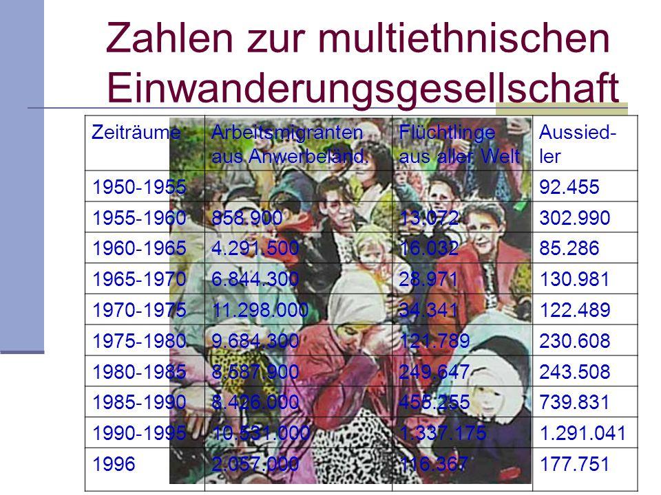 Zahlen zur multiethnischen Einwanderungsgesellschaft