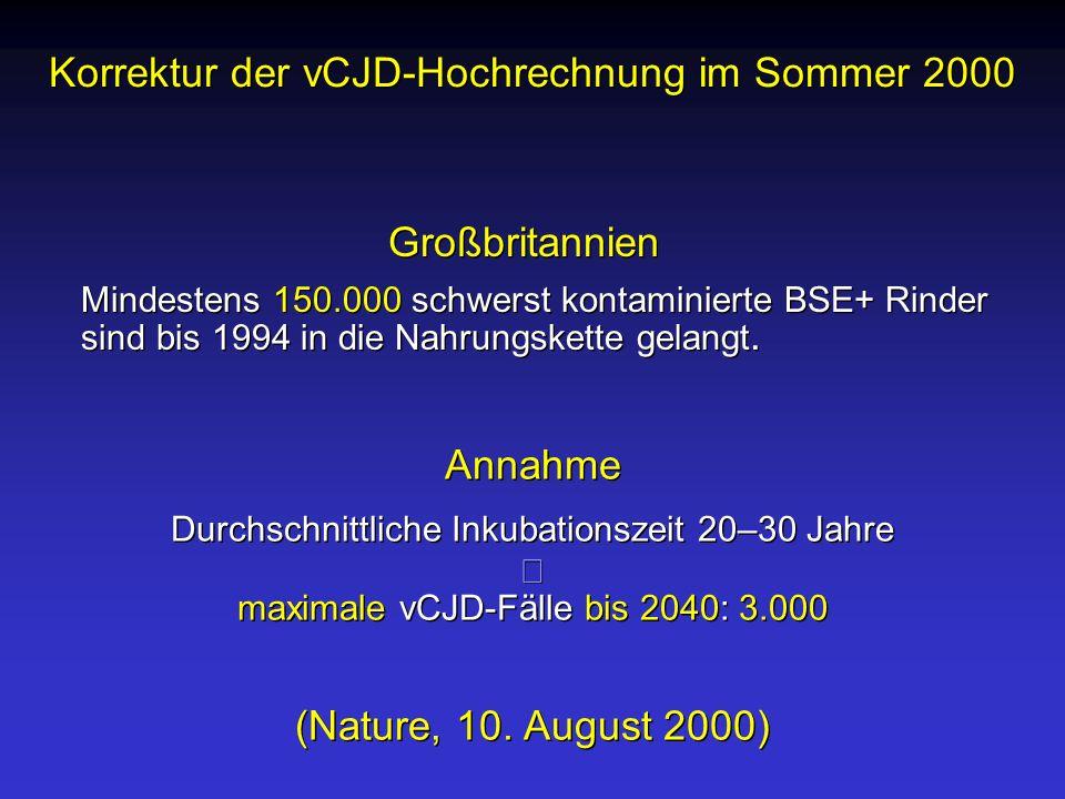 Korrektur der vCJD-Hochrechnung im Sommer 2000