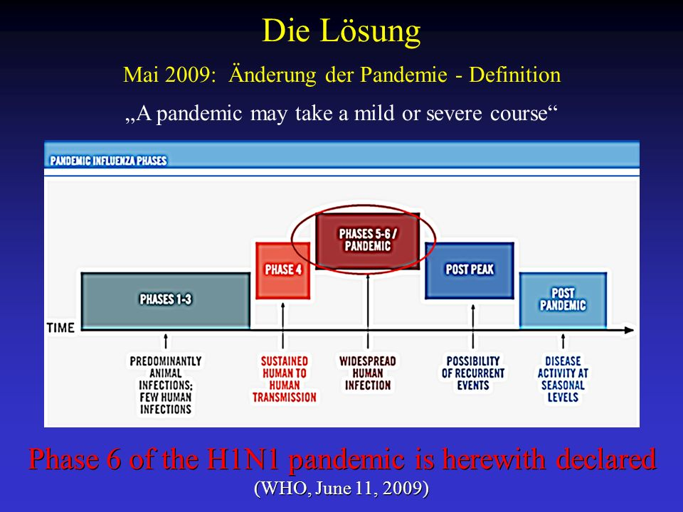 "Die Lösung Mai 2009: Änderung der Pandemie - Definition. ""A pandemic may take a mild or severe course"
