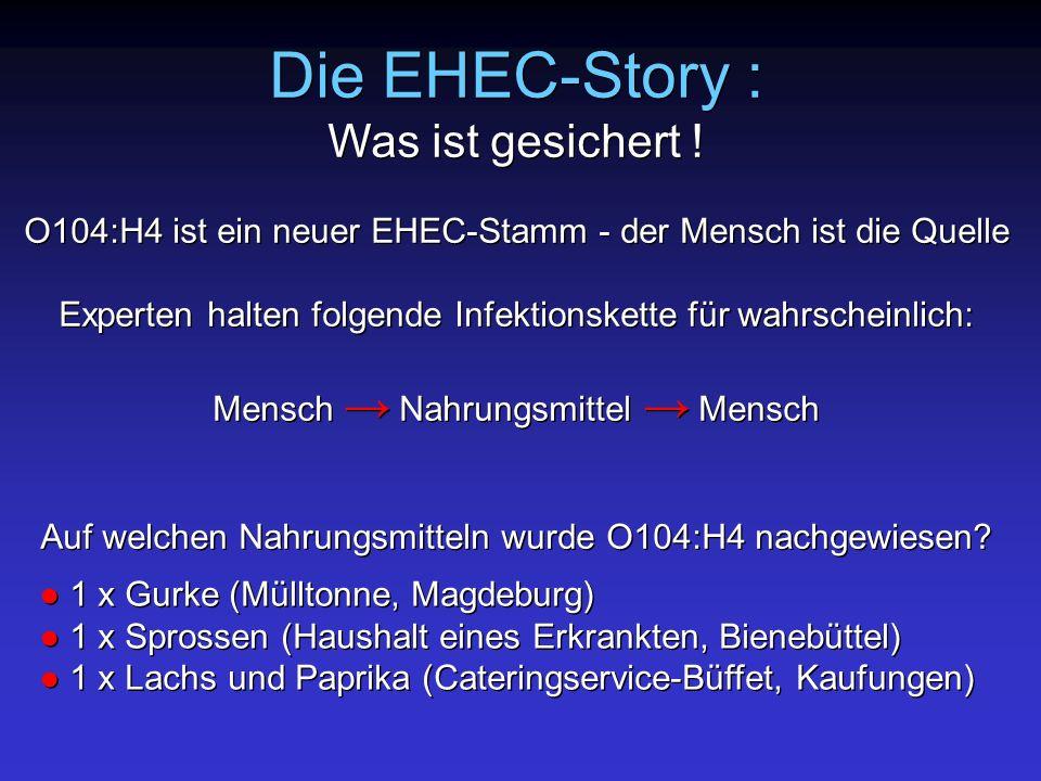 Die EHEC-Story : Was ist gesichert !