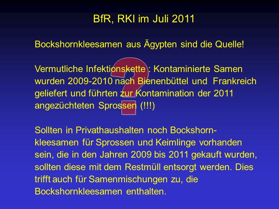 BfR, RKI im Juli 2011 Bockshornkleesamen aus Ägypten sind die Quelle!