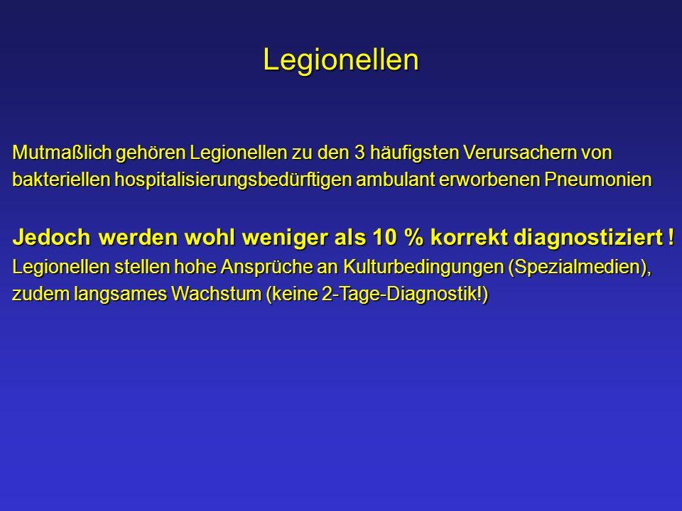 Legionellen Mutmaßlich gehören Legionellen zu den 3 häufigsten Verursachern von.