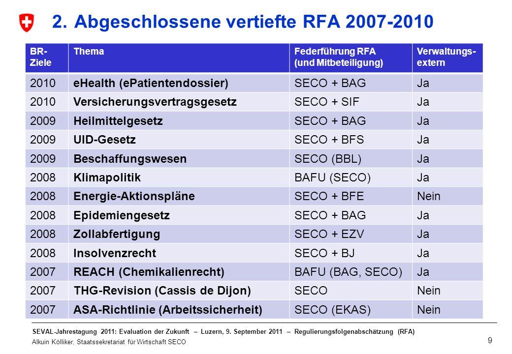2. Abgeschlossene vertiefte RFA 2007-2010