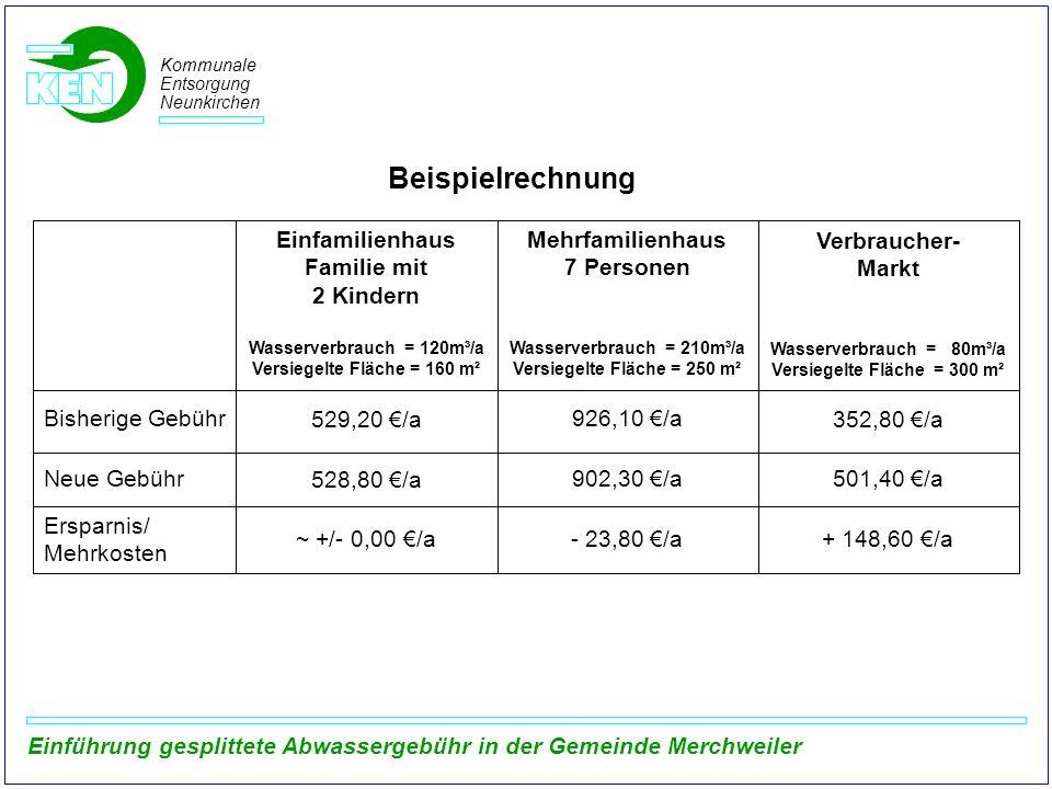 Beispielrechnung ~ +/- 0,00 €/a Ersparnis/ Mehrkosten 528,80 €/a