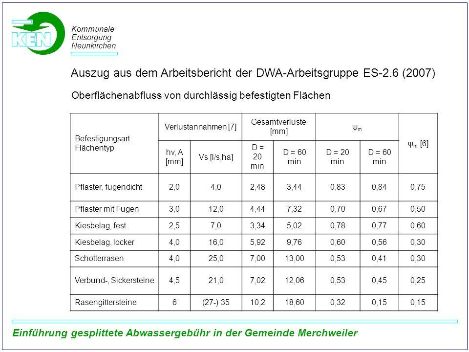 Auszug aus dem Arbeitsbericht der DWA-Arbeitsgruppe ES-2.6 (2007)