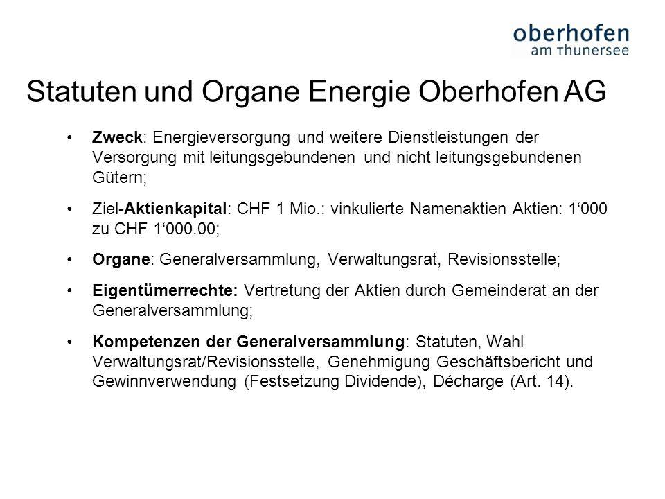 Statuten und Organe Energie Oberhofen AG