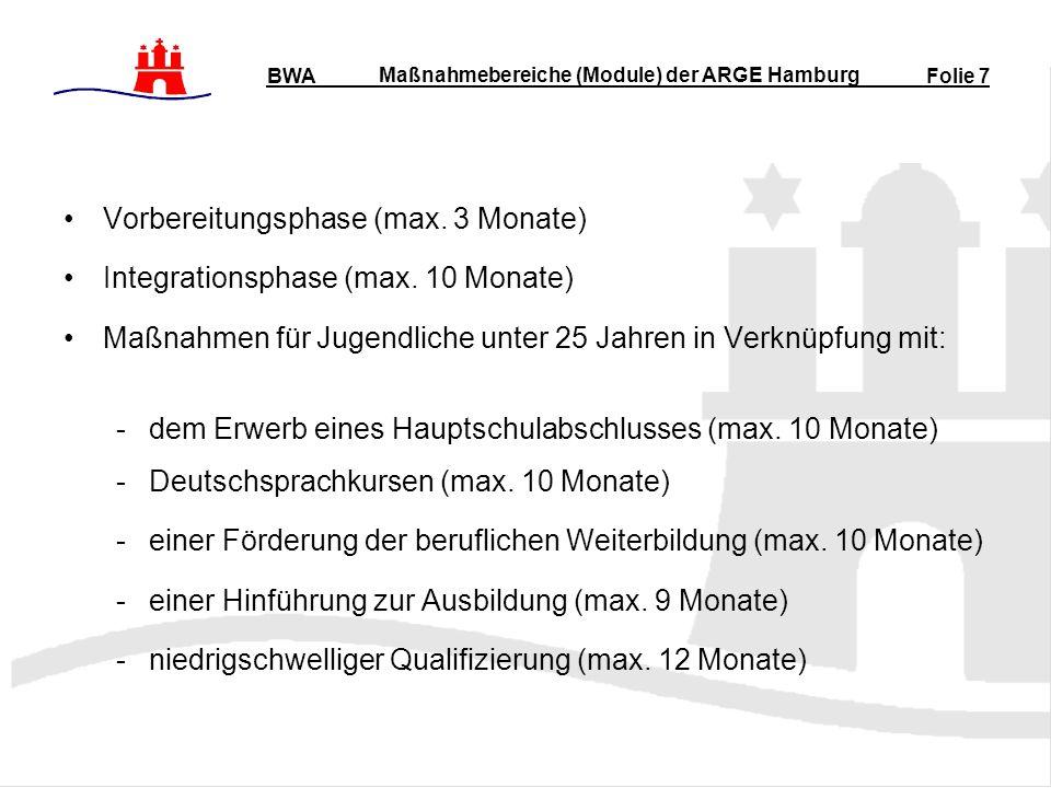 Maßnahmebereiche (Module) der ARGE Hamburg