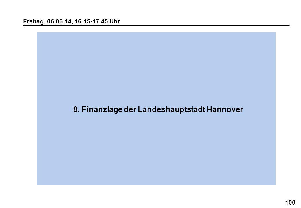 8. Finanzlage der Landeshauptstadt Hannover