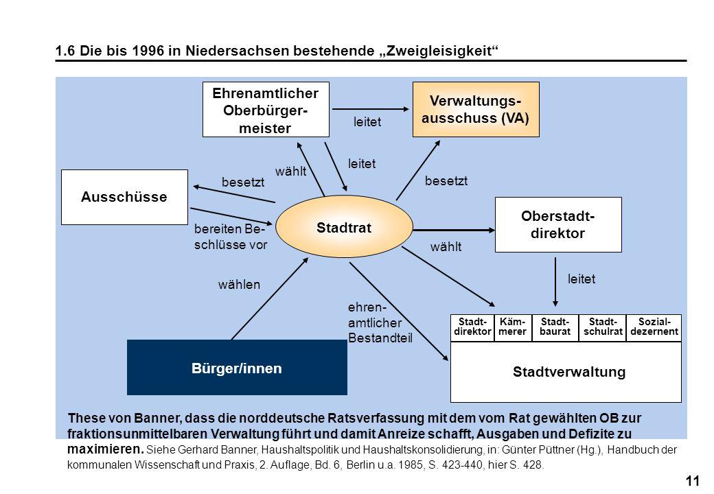 """1.6 Die bis 1996 in Niedersachsen bestehende """"Zweigleisigkeit"""