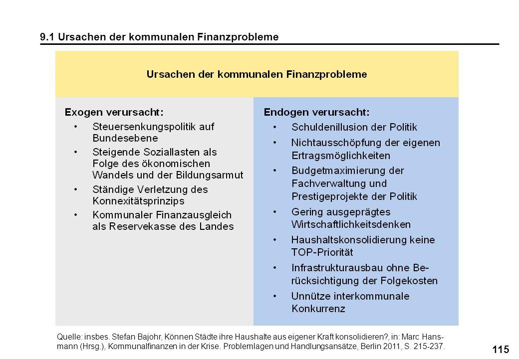 9.1 Ursachen der kommunalen Finanzprobleme