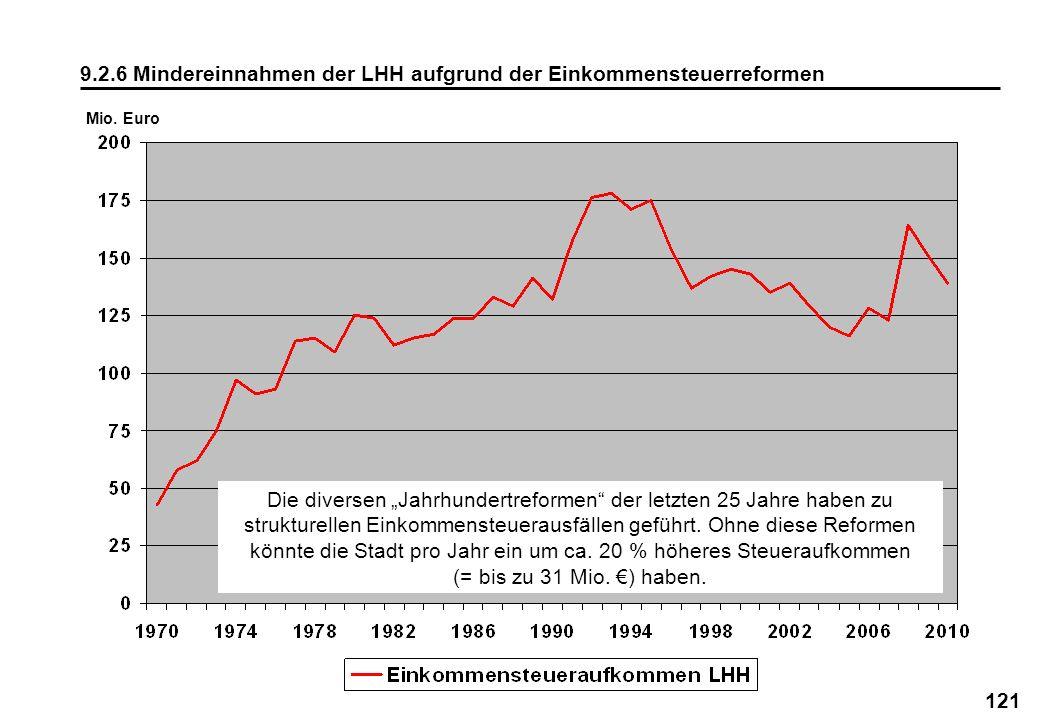"""Die diversen """"Jahrhundertreformen der letzten 25 Jahre haben zu"""