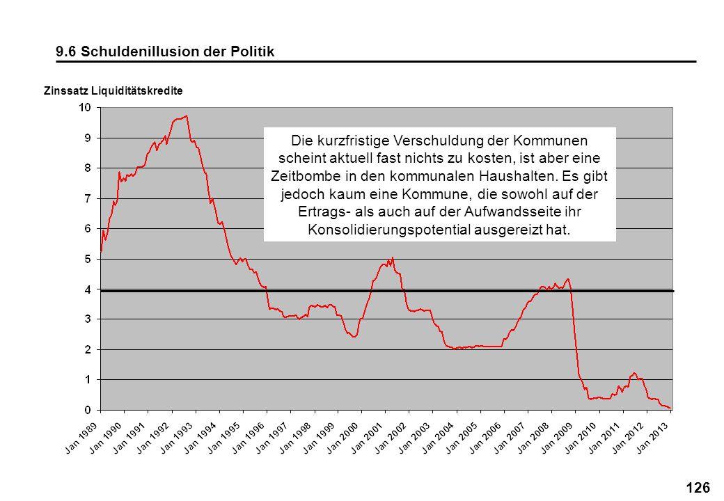 9.6 Schuldenillusion der Politik
