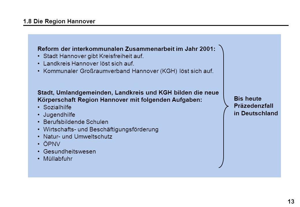 1.8 Die Region Hannover Reform der interkommunalen Zusammenarbeit im Jahr 2001: Stadt Hannover gibt Kreisfreiheit auf.
