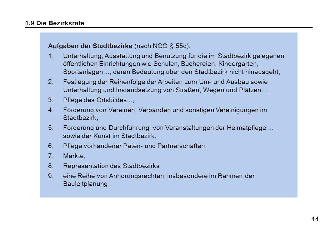 1.9 Die Bezirksräte Aufgaben der Stadtbezirke (nach NGO § 55c):