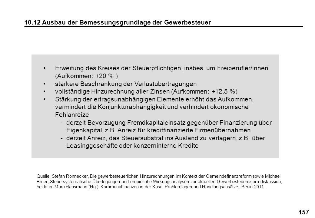 10.12 Ausbau der Bemessungsgrundlage der Gewerbesteuer