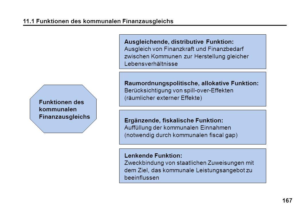 11.1 Funktionen des kommunalen Finanzausgleichs