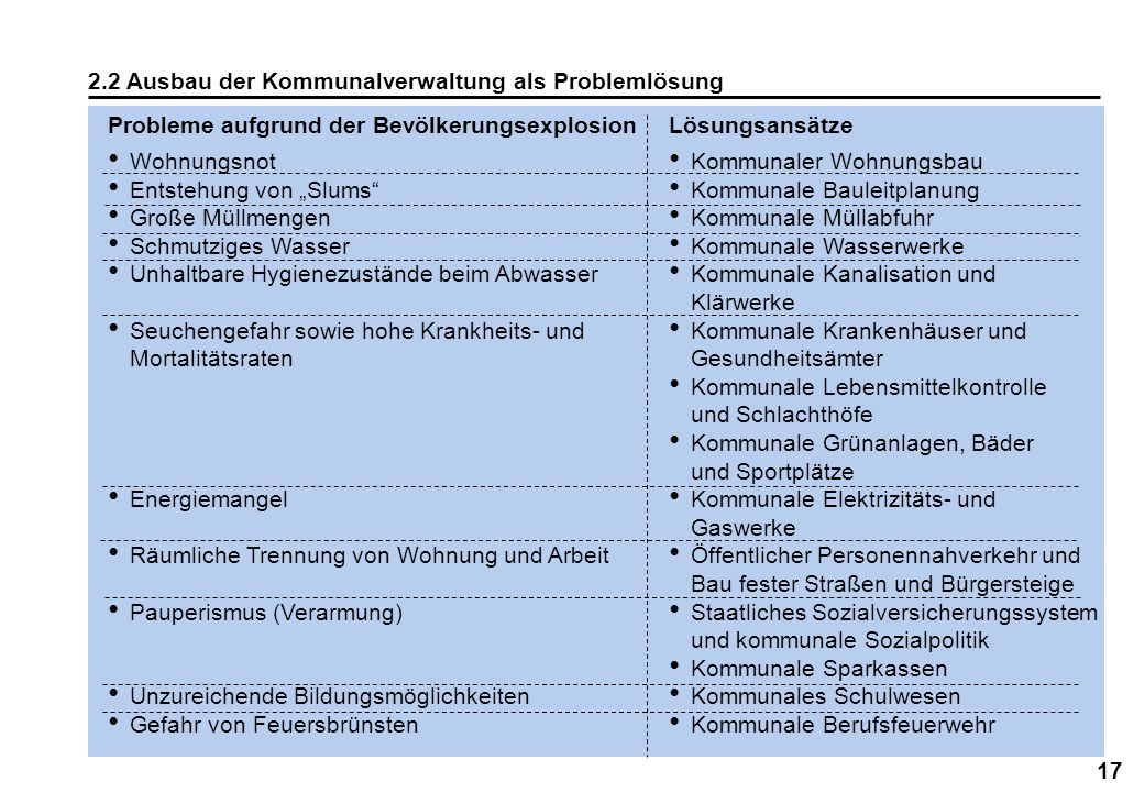 2.2 Ausbau der Kommunalverwaltung als Problemlösung