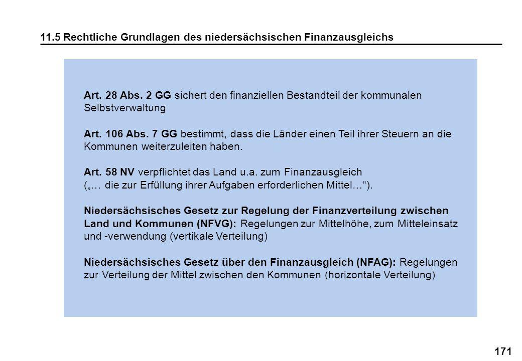 11.5 Rechtliche Grundlagen des niedersächsischen Finanzausgleichs