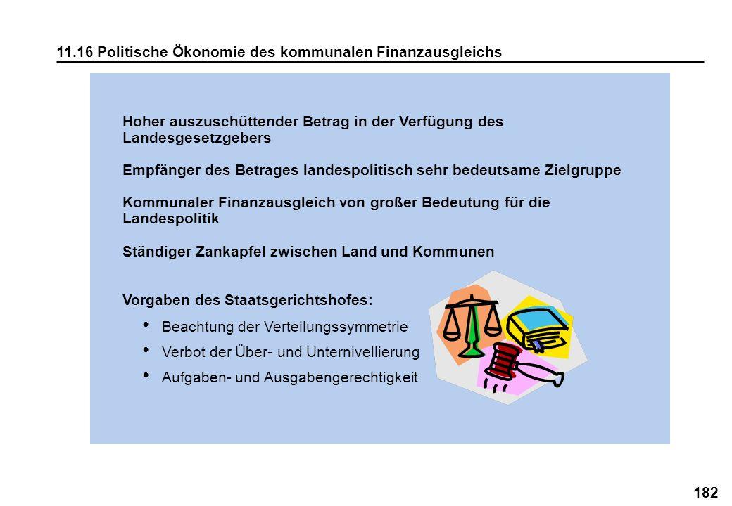 11.16 Politische Ökonomie des kommunalen Finanzausgleichs
