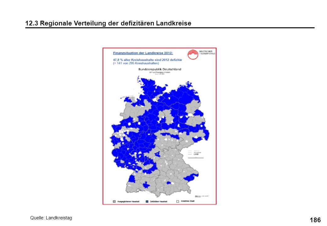 12.3 Regionale Verteilung der defizitären Landkreise