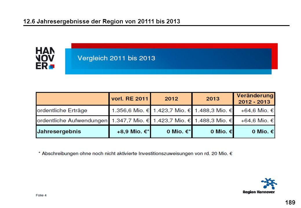 12.6 Jahresergebnisse der Region von 20111 bis 2013