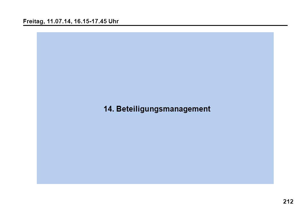 14. Beteiligungsmanagement