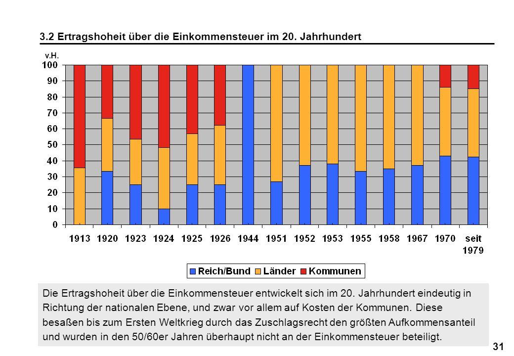 3.2 Ertragshoheit über die Einkommensteuer im 20. Jahrhundert