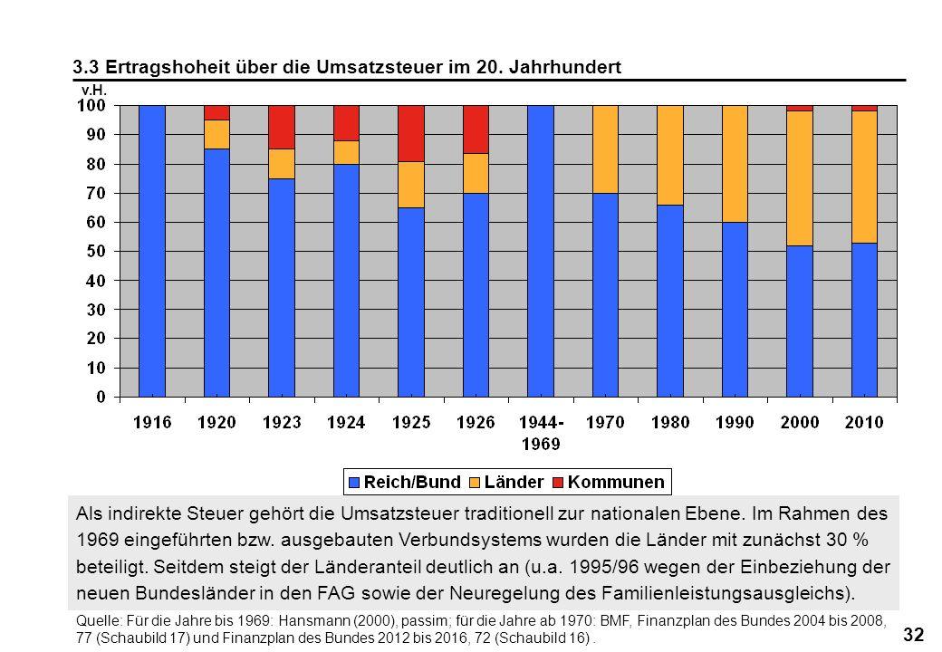3.3 Ertragshoheit über die Umsatzsteuer im 20. Jahrhundert