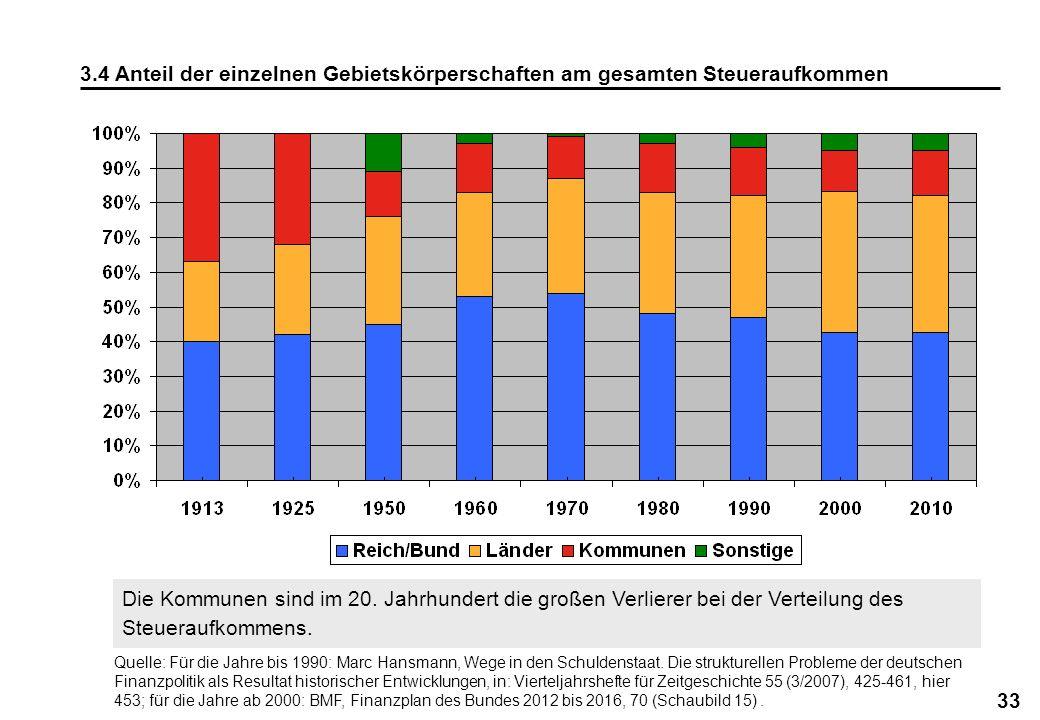 3.4 Anteil der einzelnen Gebietskörperschaften am gesamten Steueraufkommen