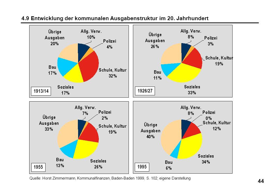 4.9 Entwicklung der kommunalen Ausgabenstruktur im 20. Jahrhundert