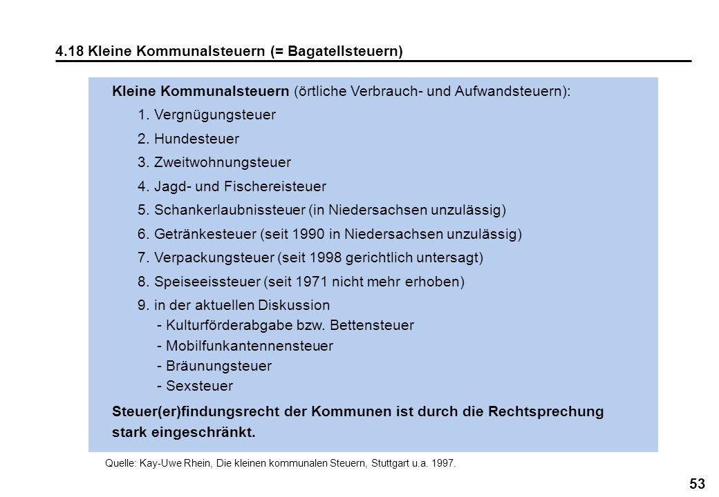 4.18 Kleine Kommunalsteuern (= Bagatellsteuern)