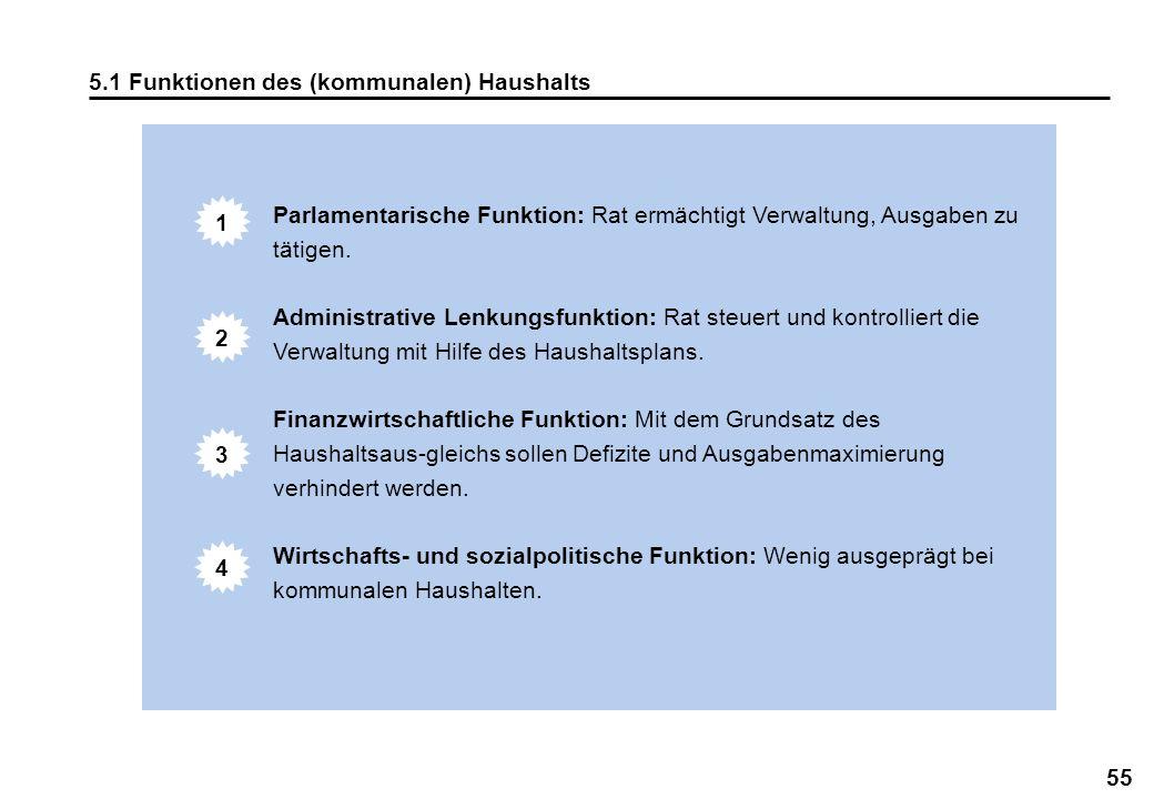 5.1 Funktionen des (kommunalen) Haushalts