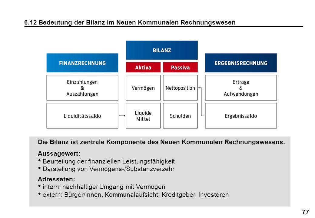 6.12 Bedeutung der Bilanz im Neuen Kommunalen Rechnungswesen
