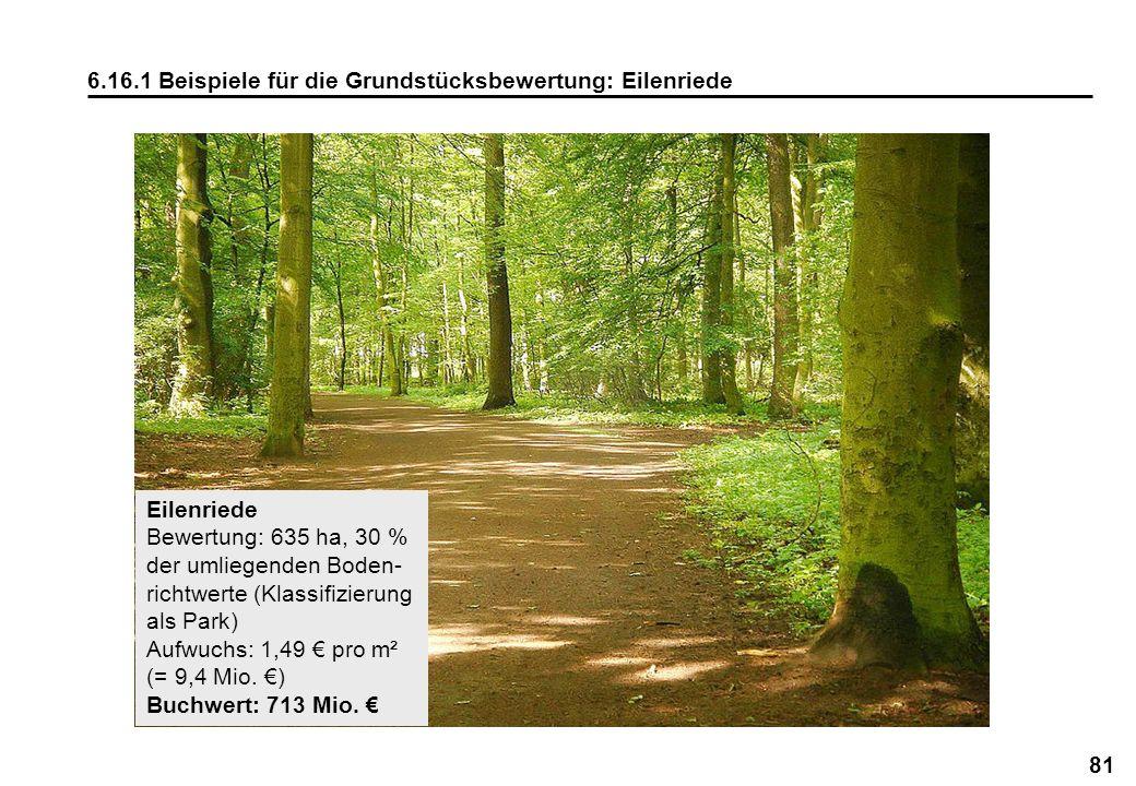 6.16.1 Beispiele für die Grundstücksbewertung: Eilenriede