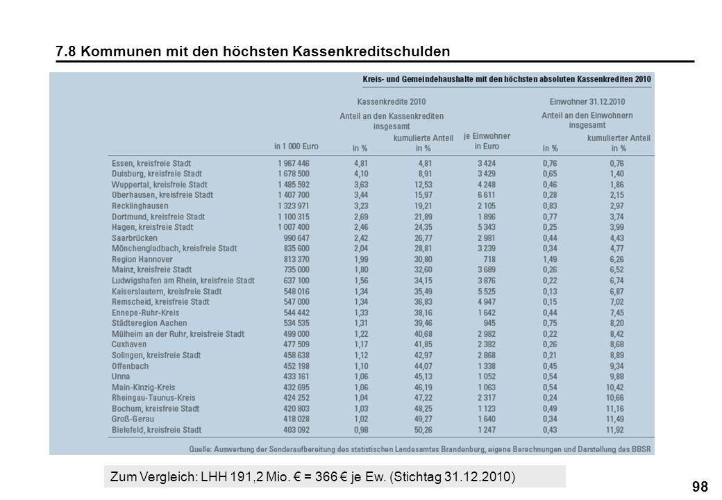 7.8 Kommunen mit den höchsten Kassenkreditschulden