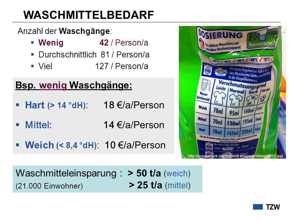 WASCHMITTELBEDARF Bsp. wenig Waschgänge: