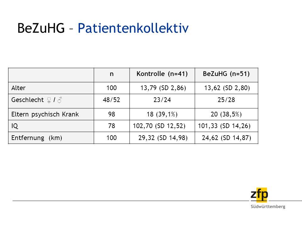 BeZuHG – Patientenkollektiv