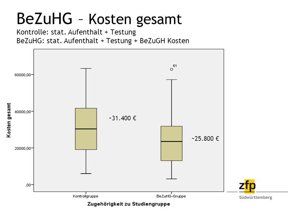BeZuHG – Kosten gesamt Kontrolle: stat