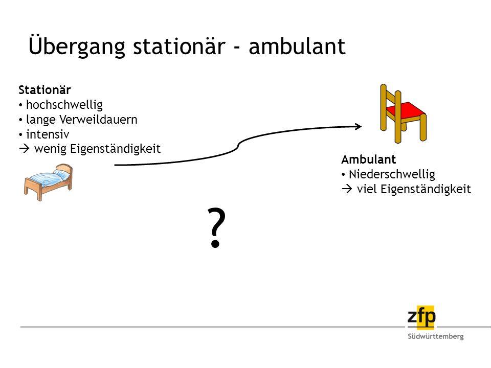 Übergang stationär - ambulant