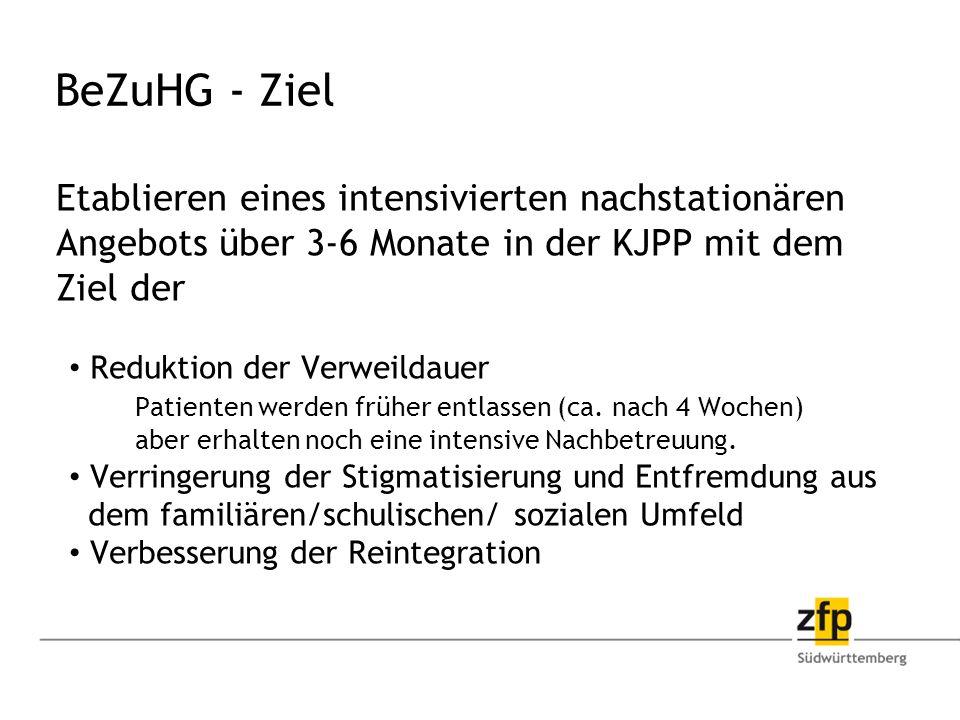 BeZuHG - Ziel Etablieren eines intensivierten nachstationären Angebots über 3-6 Monate in der KJPP mit dem Ziel der.