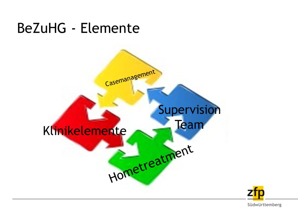 BeZuHG - Elemente Supervision Team Klinikelemente Hometreatment