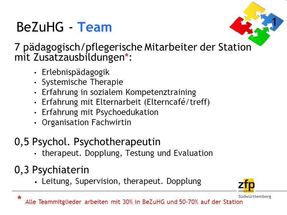 BeZuHG - Team 1. 7 pädagogisch/pflegerische Mitarbeiter der Station mit Zusatzausbildungen*: Erlebnispädagogik.