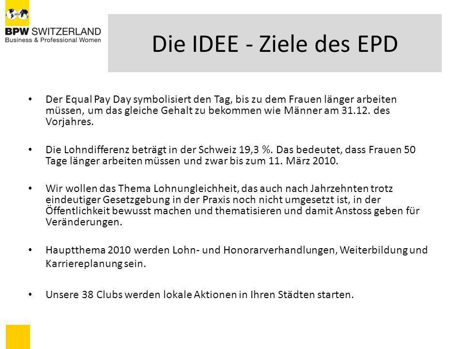 Die IDEE - Ziele des EPD