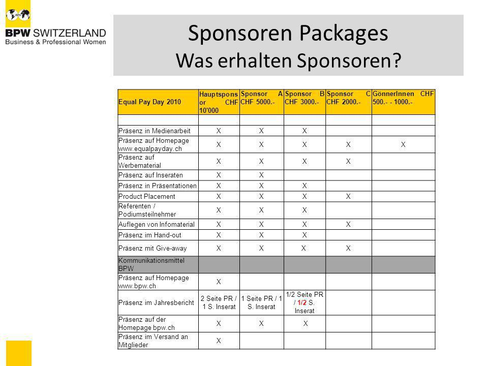 Sponsoren Packages Was erhalten Sponsoren