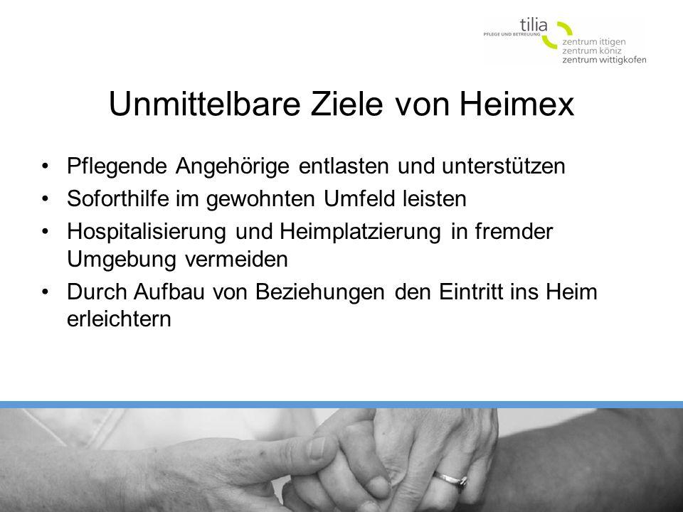 Unmittelbare Ziele von Heimex
