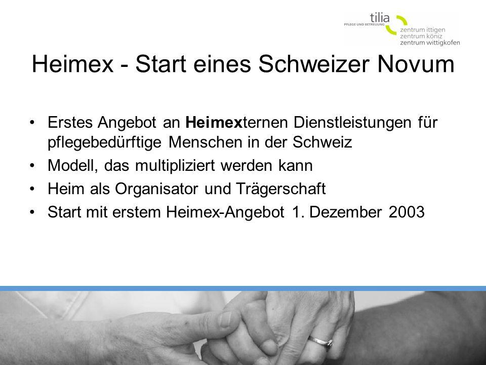 Heimex - Start eines Schweizer Novum